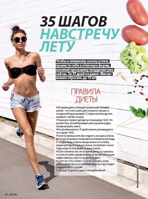 Весенняя диета результаты. диета весна с подробным меню, результаты питания