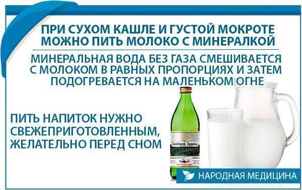 Молоко от кашля: рецепты, проверенные временем