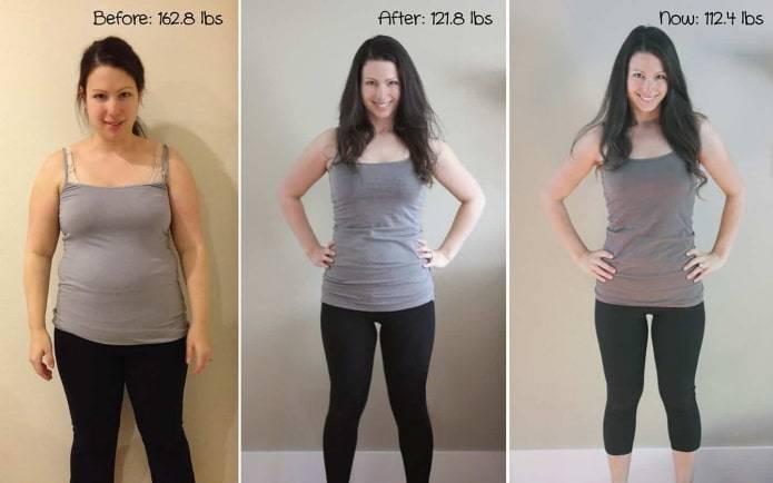 Водная диета на 7 и 10 дней, результат и отзывы похудевших