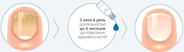 Инструкция по применению, цена и аналоги нифурала