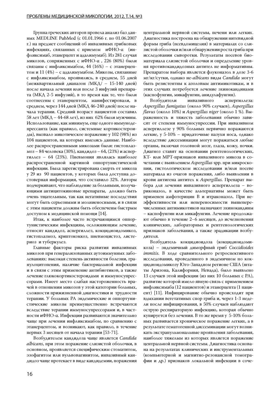 Неуробекс - инструкция, отзывы, показания