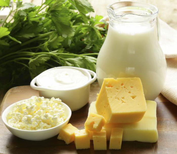 Кальций в продуктах питания. таблицы содержания в молоке, мясе, рыбе, овощах