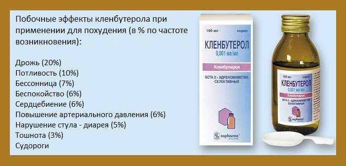 Кленбутерол софарма 0,00002 n50 табл - цена 403 руб., купить в интернет аптеке в томске кленбутерол софарма 0,00002 n50 табл, инструкция по применению, отзывы