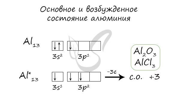 Алюминия гидроксид это что такое центральная библиотека им. м.в. наумова