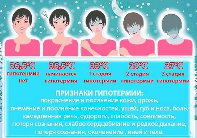 Температура 35 градусов: причины и способы ее повышения