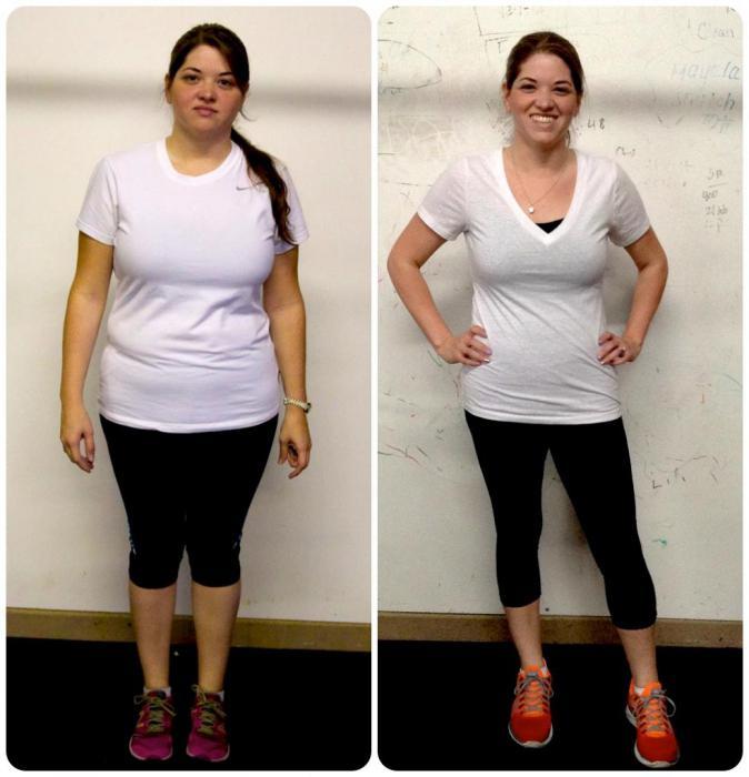 Правильная водная диета на 7 дней, что говорят отзывы и результаты похудевших?