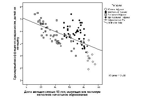 Что влияет на продолжительность жизни: исследования ученых