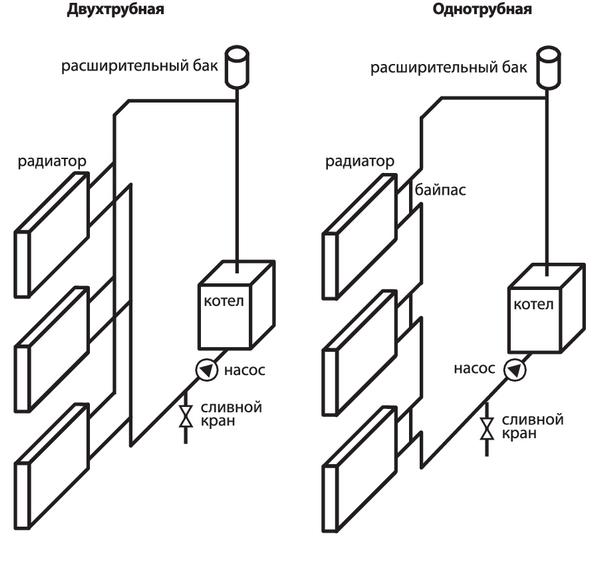 Аналоги лизиноприла: сравнительная характеристика