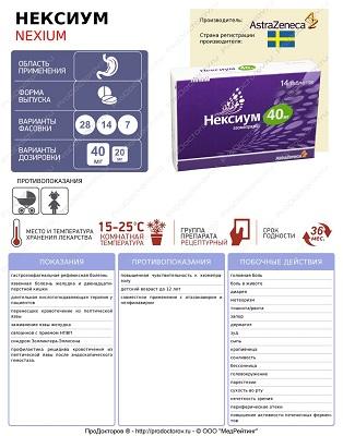 Нексиум: инструкция по применению, аналоги и отзывы, цены в аптеках россии