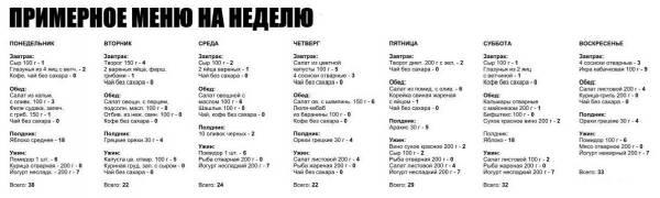 Кремлёвская диета: меню на неделю, отзывы, полная таблица готовых блюд