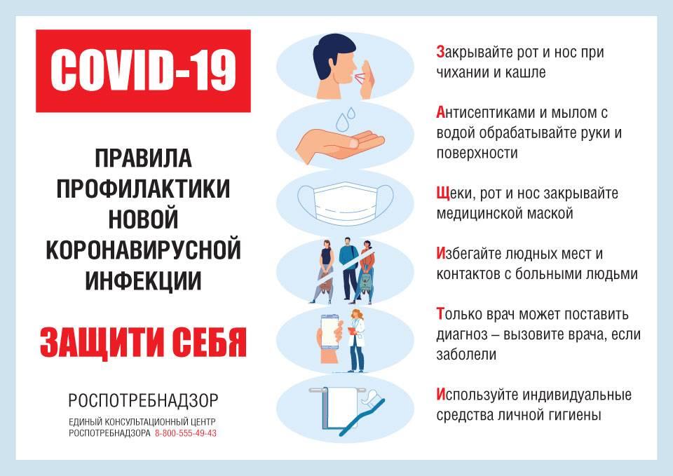 Коронавирус у детей: симптомы и признаки, могут ли заболеть, как переносят