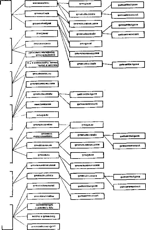 Задачи и методика массажа при бронхите