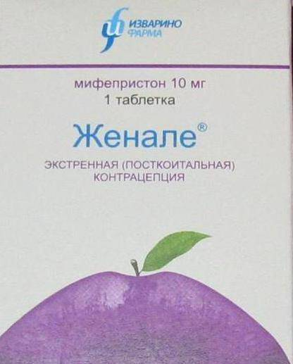 Контрацепция. экстренные методы контрацепции