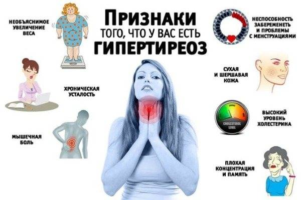 Симптомы гипотиреоза у женщин, лечение щитовидной железы