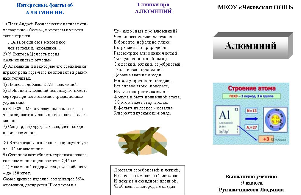 Основания (гидроксиды). свойства, получение, применение