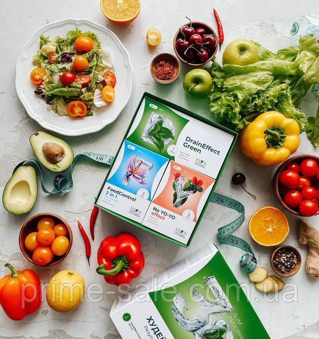 Израильская диета для похудения - все про диеты