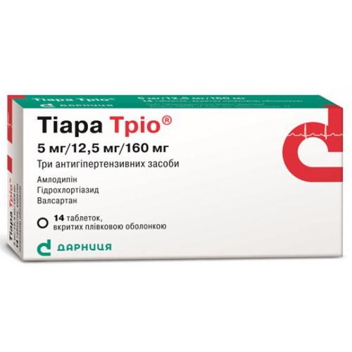 Тиара трио: состав, показания, дозировка, побочные эффекты
