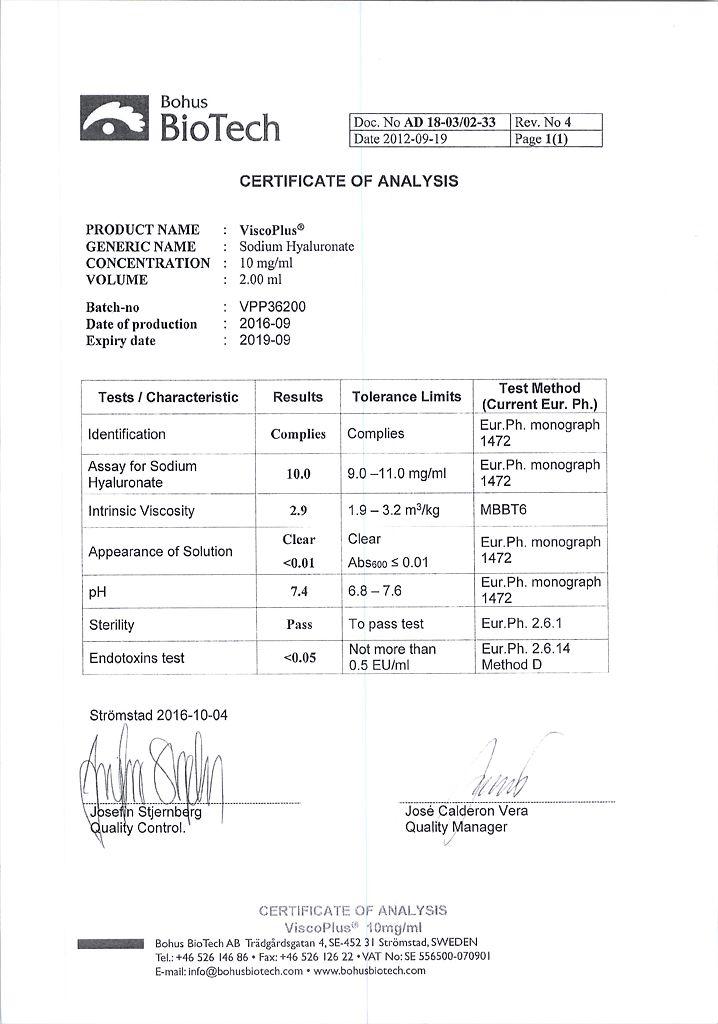 Вископлюс: инструкция по применению, аналоги, отзывы, стоимость