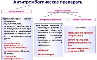 """""""кардиомагнил"""": инструкция по применению, аналоги, отзывы"""