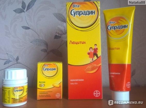 Супрадин – инструкция по применению витаминов, цена, отзывы, аналоги