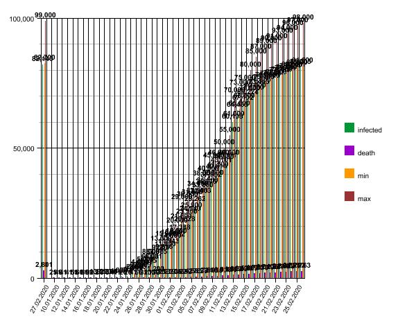 Возрастная статистика умерших от коронавируса ужасает прогнозами для пожилых людей