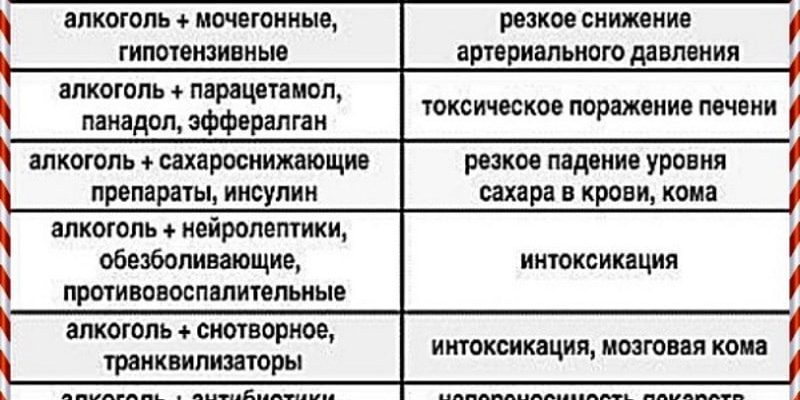 Аналоги лекарства радедорм 5