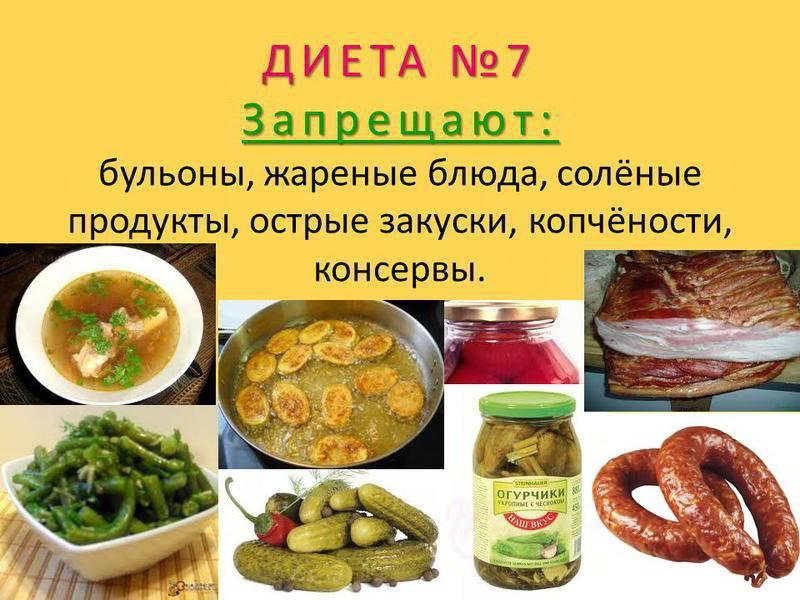 Диета №7 (стол №7): питание при заболеваниях почек