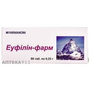 Рекомендации по применению эуфиллина при лечении бронхита у взрослых и детей