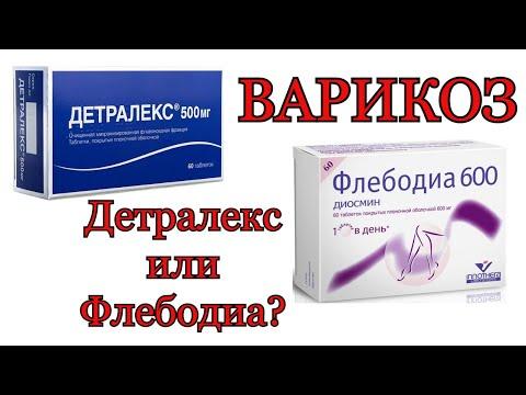 Эффективные препараты для лечения бактериального вагиноза