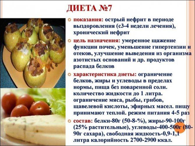 Рецепты Диета Номер 7. Стол №7 по Певзнеру: лечим почки правильной диетой