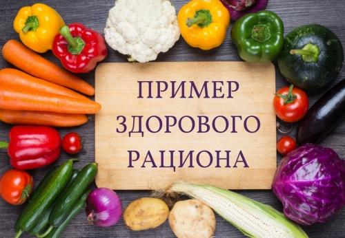10 принципов правильного питания для снижения веса + меню на неделю