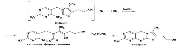 Тиамин – инструкция по применению раствора в ампулах, отзывы, цена