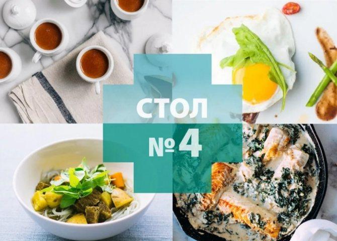 Лечебная диета №4: цель назначения, показания, разновидности, примеры меню + отзывы (лечебный стол №4)