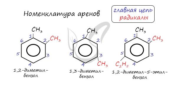 Карбоновые кислоты | chemege.ru
