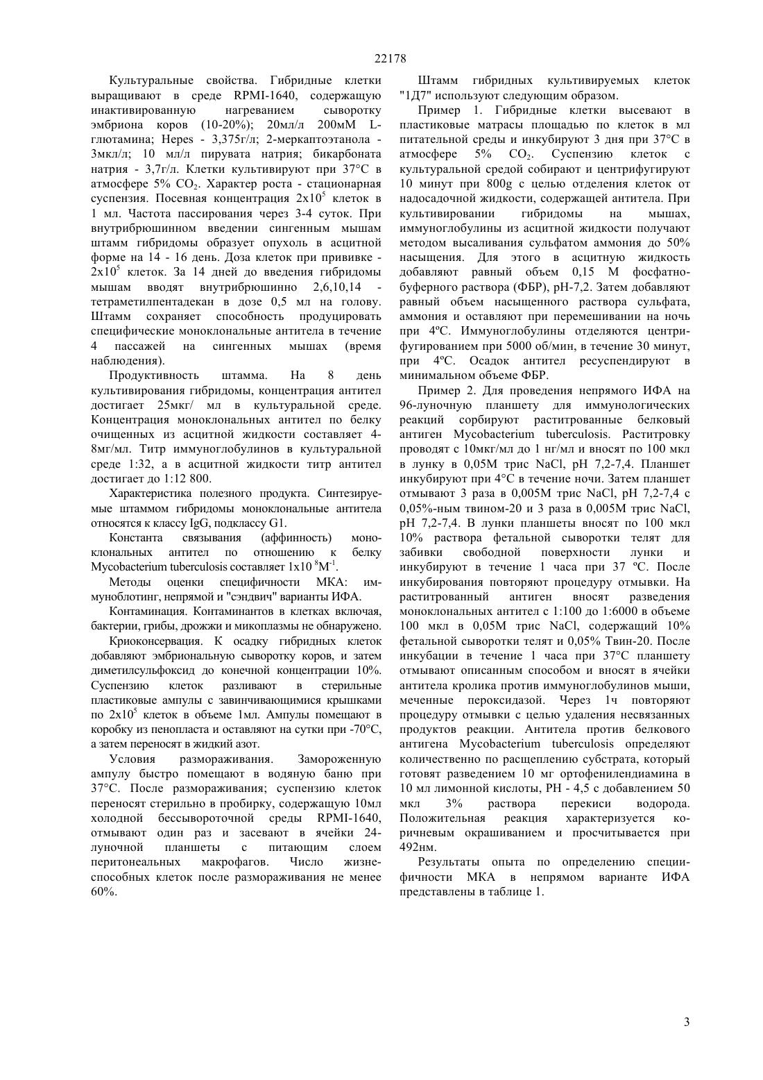 Ифа тест на туберкулез: значение и информативность исследования