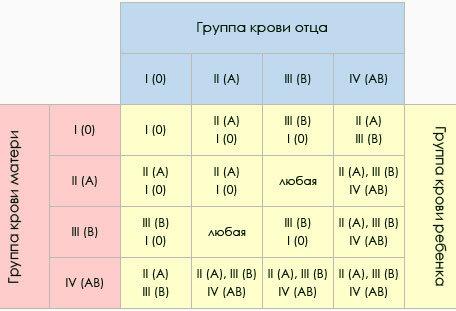 Резус-фактор википедия