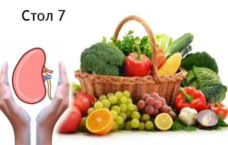 Диета 7 — заболевания почек, почечная диета, меню