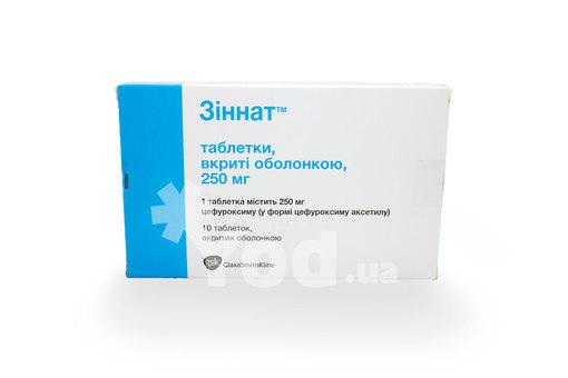 Зиннат – инструкция по применению антибиотика для взрослых, для детей (таблетки, суспензия), отзывы, цена, аналоги