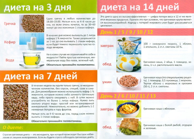 Какая гречка лучше для диеты