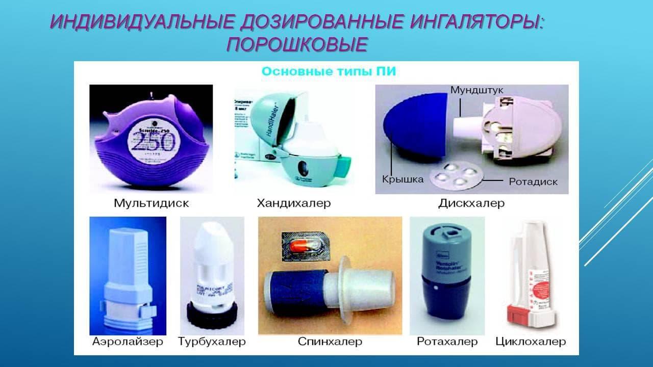 Ингаляторы от астмы