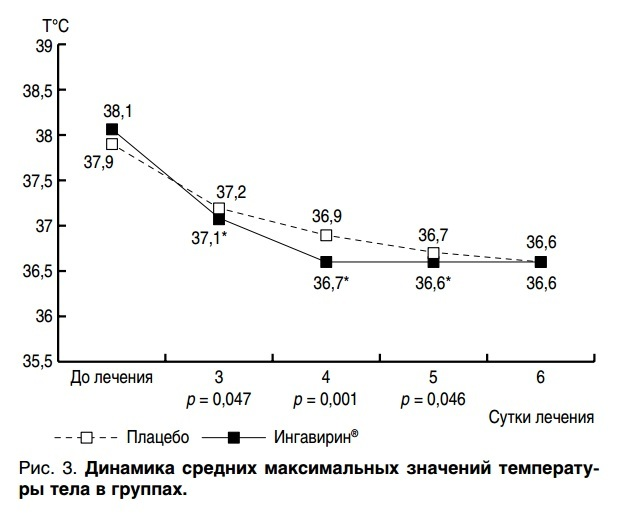 Дикарбимин википедия