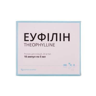 Инструкция по применению эуфиллина при кашле у взрослых и детей