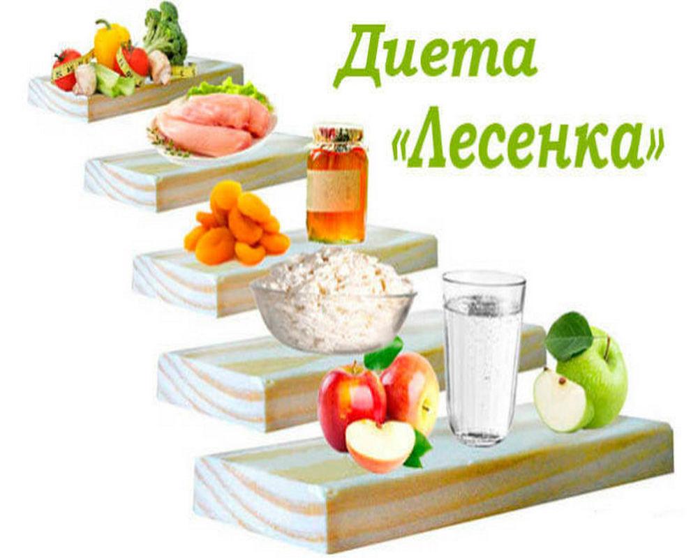 """Лесенка Диета 7 Дней. """"Диета Лесенка на 5 и 7 дней — принципы питания, меню и отзывы"""""""