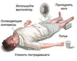 Первая помощь при общей слабости и обмороке