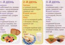 Секрет стройности моделей. диета манекенщиц на 3 и 7 дней: безуглеводное меню, результаты и отзывы