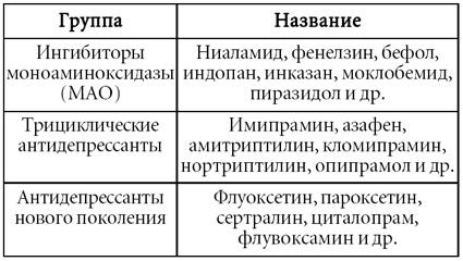 Бефол - инструкция