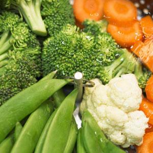 Одной тарелки диета. принцип тарелки в теории правильного питания