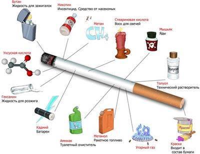 Можно или нельзя курить при пневмонии