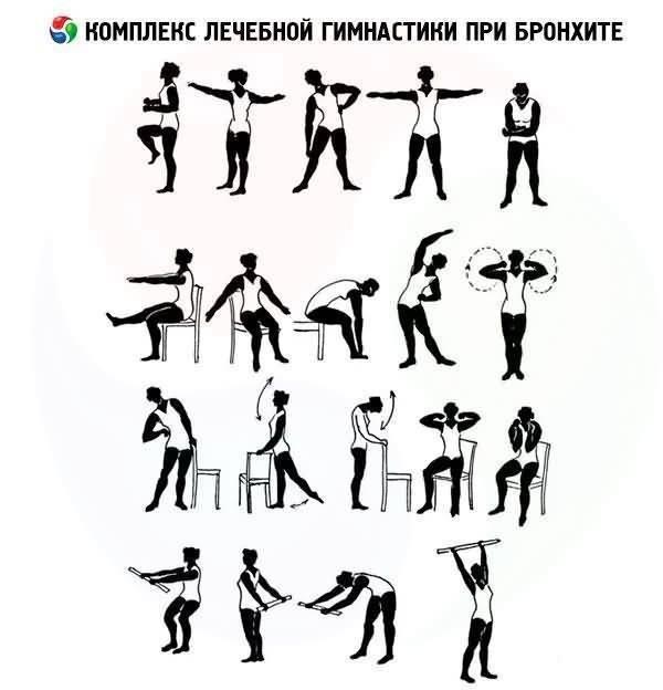 Дыхательная гимнастика для взрослых