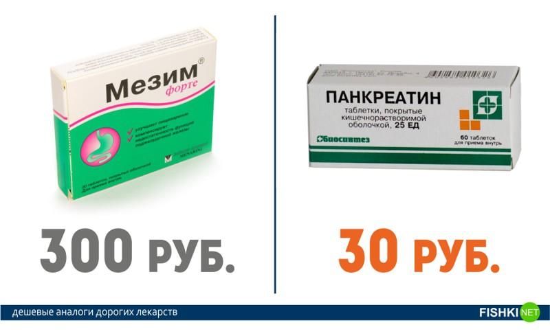 Ретаболил – инструкция по применению, цена, отзывы, аналоги препарата